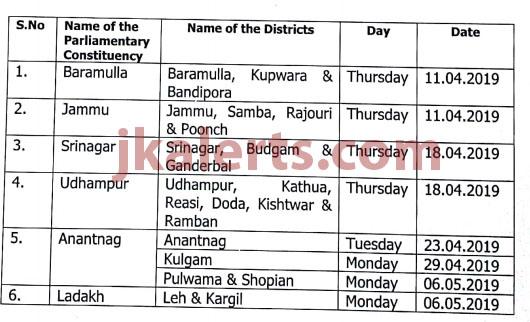 J&K Govt Declaration of Holidays on Poll days.