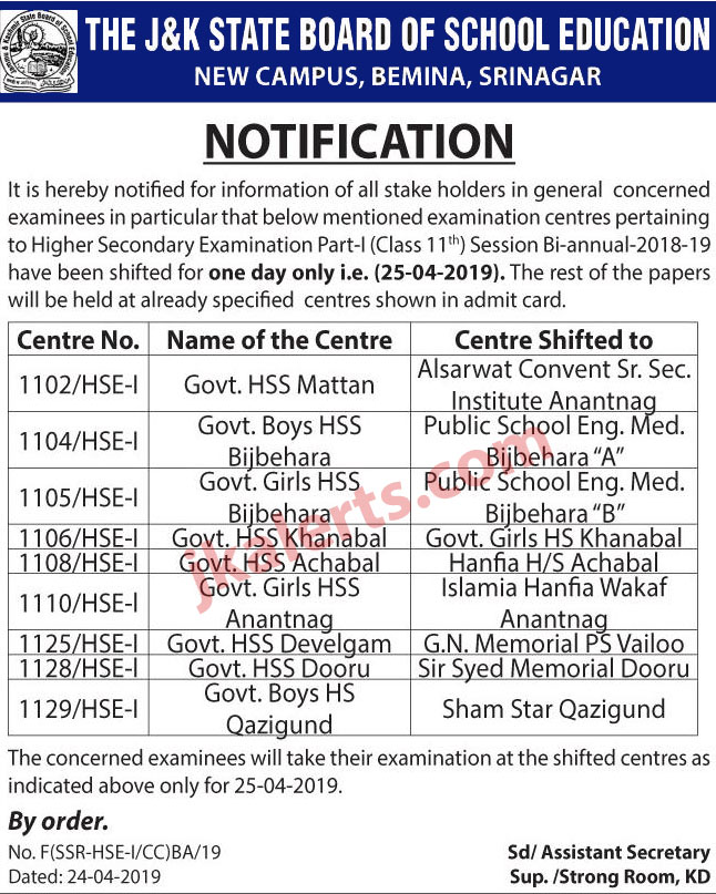 Class 11th Bi annual examination centres