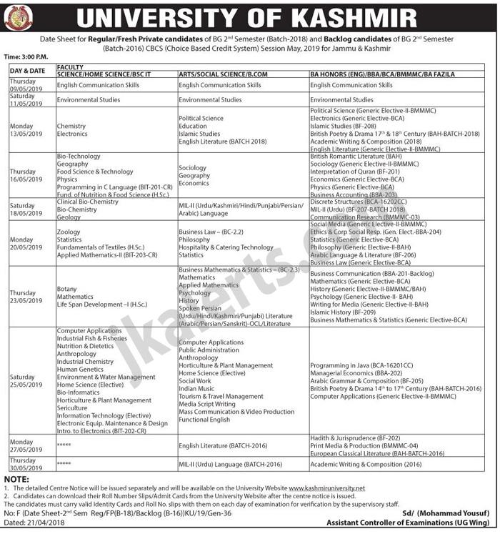Kashmir University Date Sheet for Regular/Fresh Private candidates.