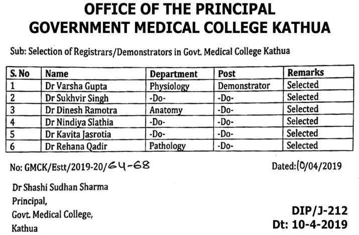 Govt Medical College