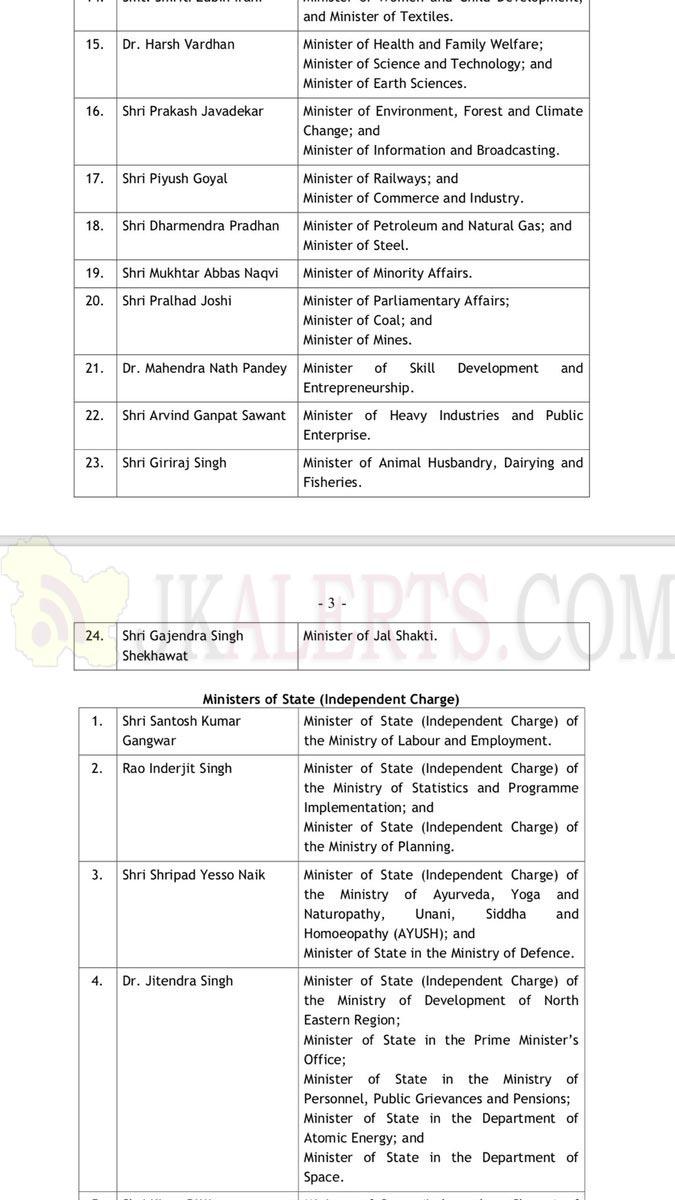 President allocates portfolios among members of Union Council of Ministers Portfolio.