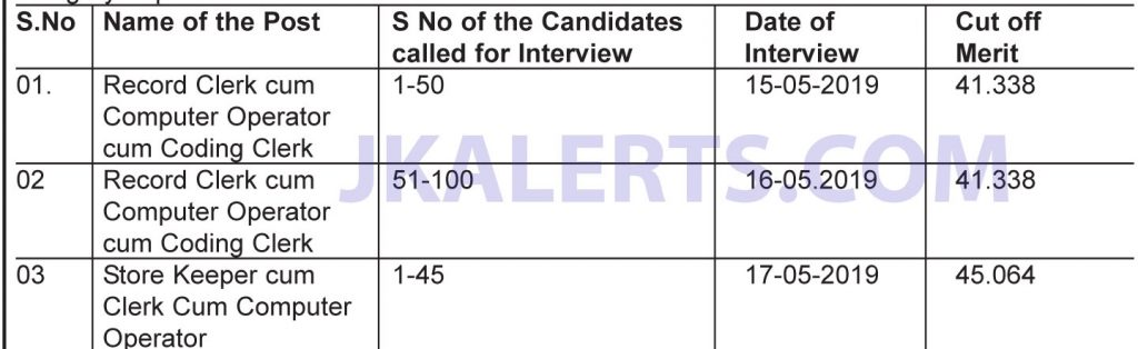 GMC Rajouri Interview notice.