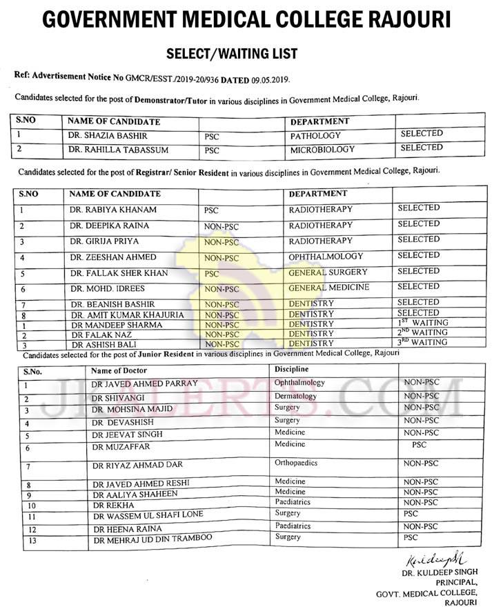 GMC Selection List, various posts,various disciplines, GMC Rajouri Notification, GMC updates, Demonstrator / Tutor , Registrar / Senior Residents, Junior Residents, Selection list
