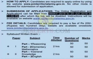 Indian Army Recruitment 2019 Officer posts.
