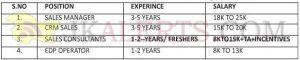 AM jobs details