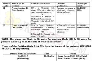 CSIR IIIM Jobs Recruitment 2019