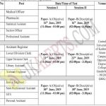 Central University of Kashmir written test for various non-teaching positions