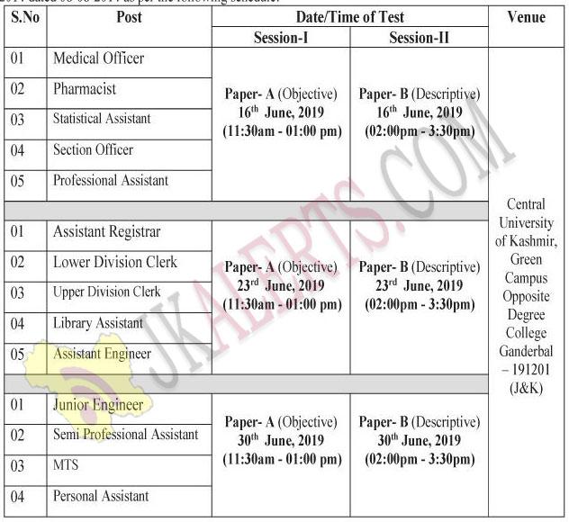 Central University of Kashmir written test for various non-teaching positions