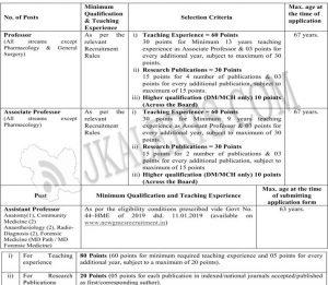 New Govt Medical College GDC Doda Jobs recruitment 2019