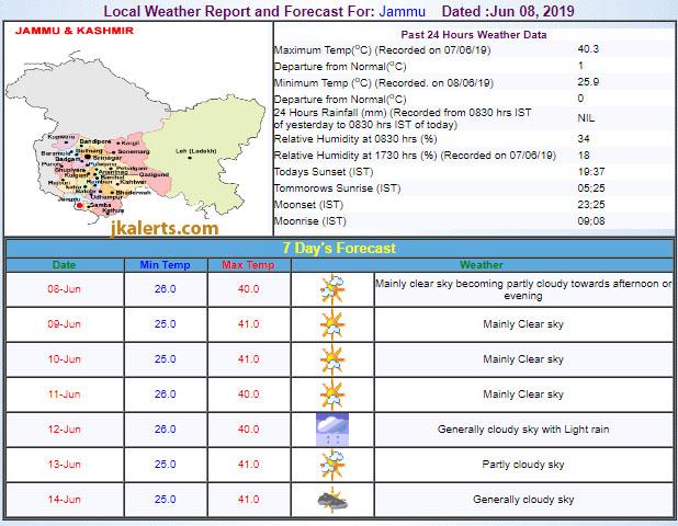 leh weather update