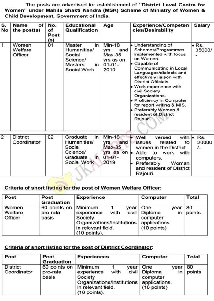 Govt Jobs in Mahila Shakti Kendra (MSK) Ministry of Women & Child Development.