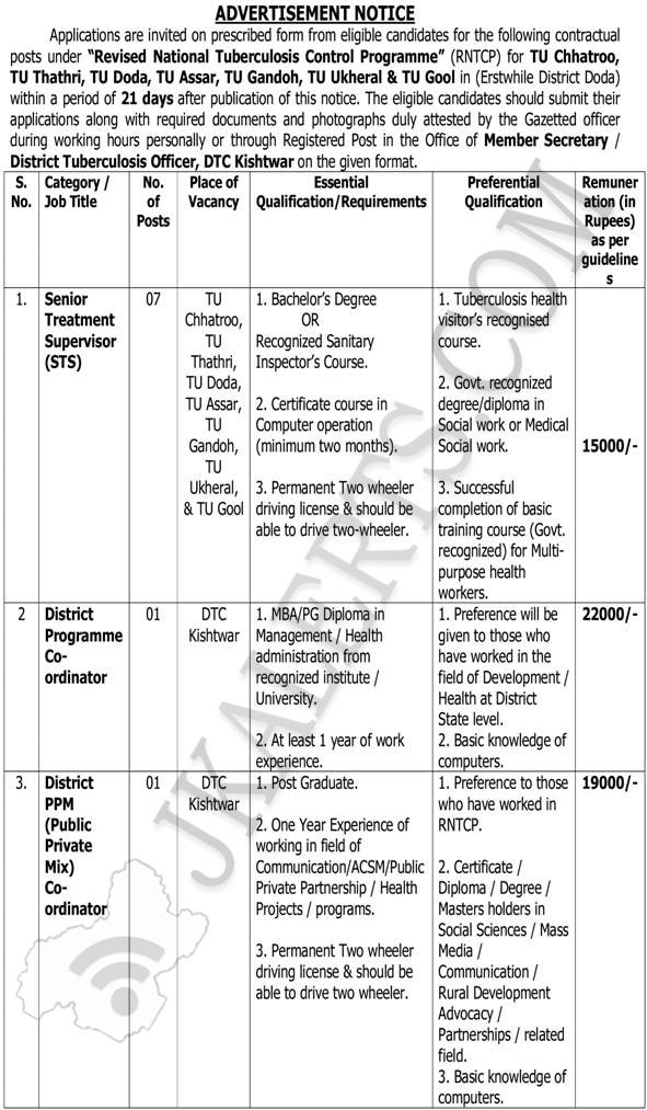 TB Control Society Recruitment 2019.