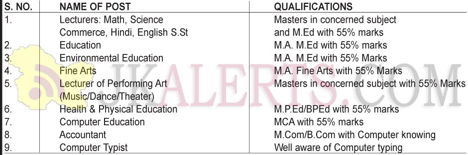 Lecturers: Math, Science Commerce, Hindi, English S.St Education , Environmental Education, Lecturer of Performing Art (Music/Dance/Theater) , Accountant, Computer Typist .