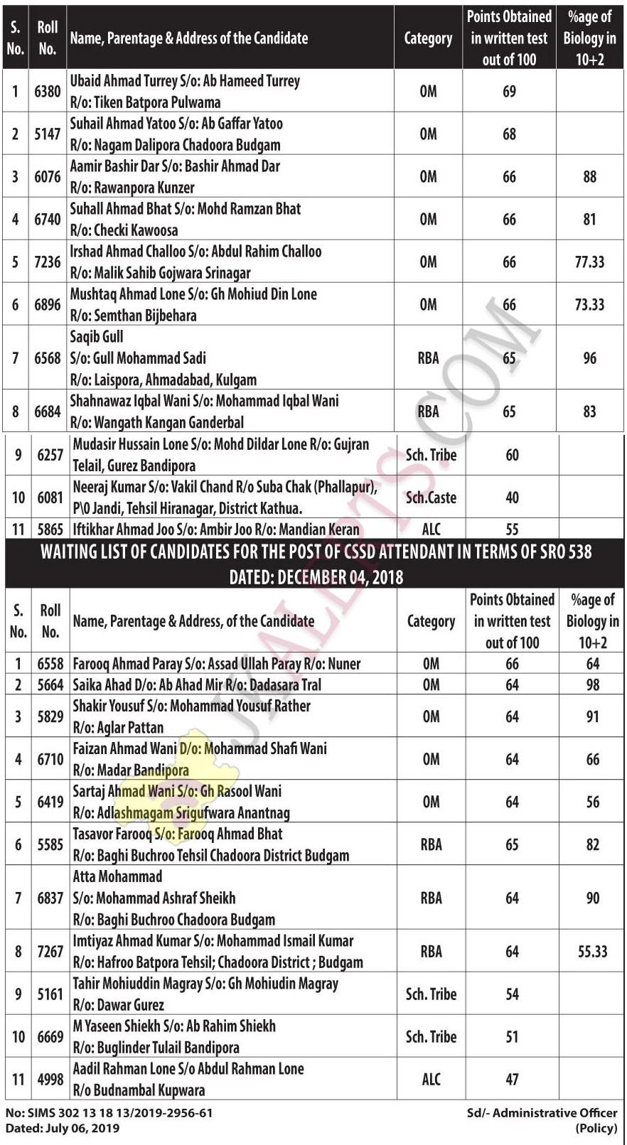 SKIMS Selection list
