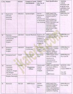 Directorate of Health Services, Kashmir Walk in interview.