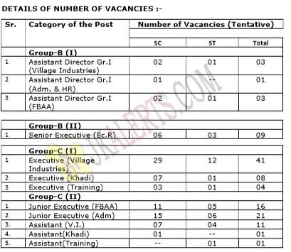 kvic jobs recruitment 2019