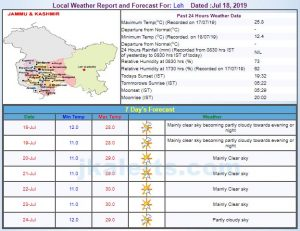 leh weather update
