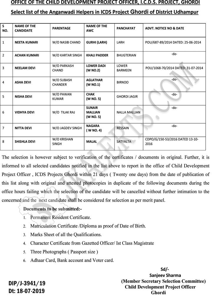 Select list of the Anganwadi Helpers in ICDS Project.