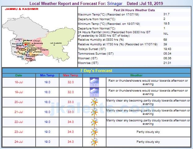 srinagar weather update