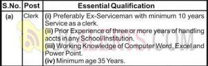 Chanab Army Pre Primary School CAPPS No. 4 Jobs Recruitment 2019.