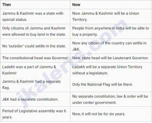 J&K Reorganisation Bill 2019. What will change in Jammu & Kashmir?
