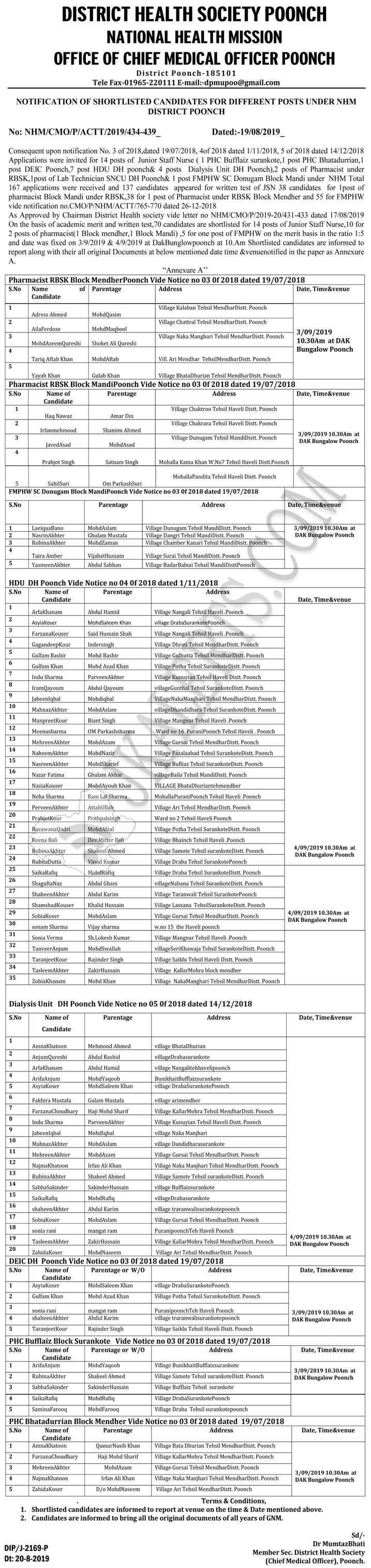 Shortlisted candidates for the various posts under NHM District Poonch.