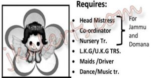 Head Mistress, Coordinator,  Nursery Teacher, L.K.G, U.K.G, Teachers Maids,  Driver, Dance Music Teacher.