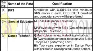 APS Army Public School, Dhar Road Udhampur Jobs Recruitment 2019.