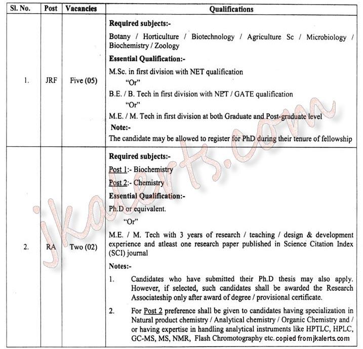 DIHAR DRDO RA, JRF Job Recruitment 2019.