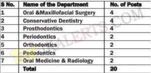 Indira Gandhi Govt Dental College Jammu IGGDCJ Jobs Recruitment 2019