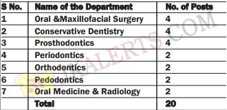 Indira Gandhi Govt Dental College Jammu IGGDCJ Jobs Recruitment 2019