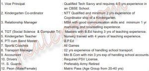 MLZS Zee School Jammu Jobs Recruitment 2019