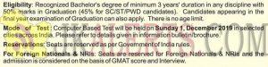 National Testing Agency NTA IIFT MBA(IB) 2020-22 Entrance Examination