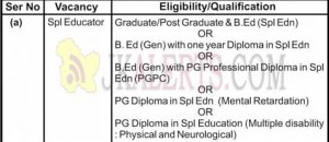 APS, Akhnoor Jobs Recruitment 2019.