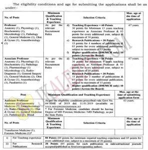 Government Medical College GMC Kathua Jobs Recruitment 2019.