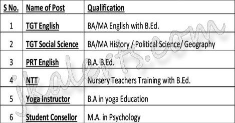 BIS Jammu Jobs