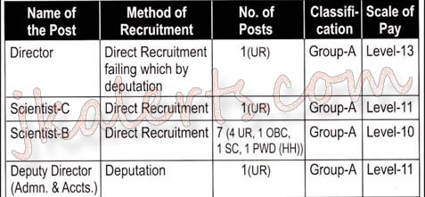 Central Silk Board Job Recruitment for various posts.