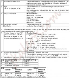 J&K Police SPO RajaouriJobs Recruitment 2019