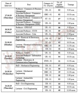 MANUU Interview Schedule for various posts.