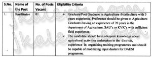 State Agricultural Mangement and Extension Training Institute SAMETI Jammu Jobs.