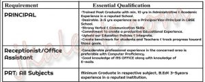 SHD-International-School-Surankote-jobs-recruitment