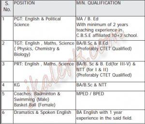 Heritage School Jammu job