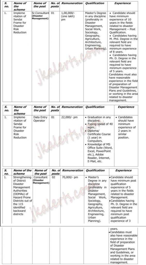 J&K Govt Department of Disaster Management. Relief. Rehabilitation & Reconstruction Jobs.