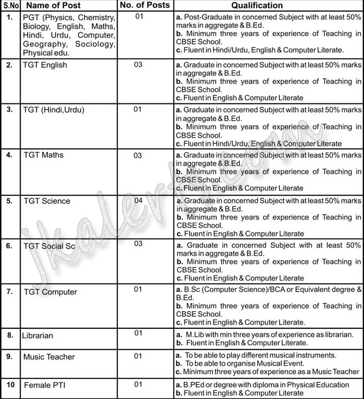 Army Goodwill Public School AGPS Rajouri Teaching Non Teaching jobs.