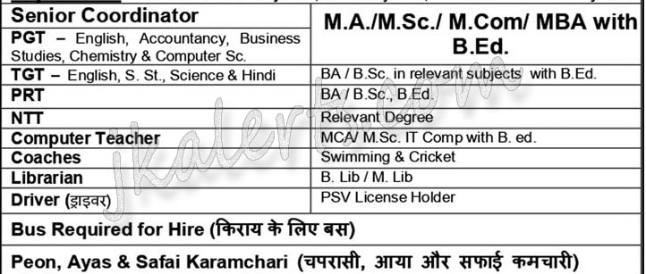 Senior Coordinator , PGT , English, Accountancy, Business Studies, Chemistry & Computer Sc., TGT , English, S. St., Sciences Hindi , PRT, NTT , Computer Teacher, Coaches Swimming & Cricket, Librarian, Driver, Peon, Ayas & Safai Karamchari ,