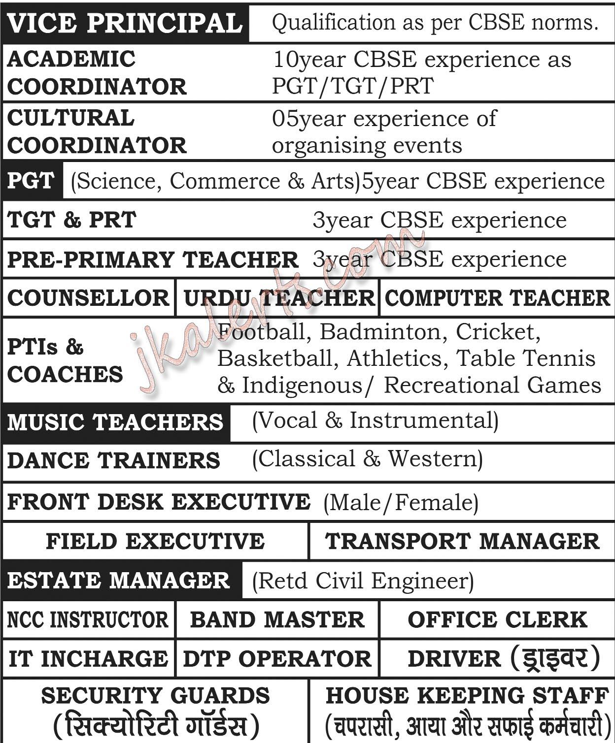 MV International School Recruitment 2020.
