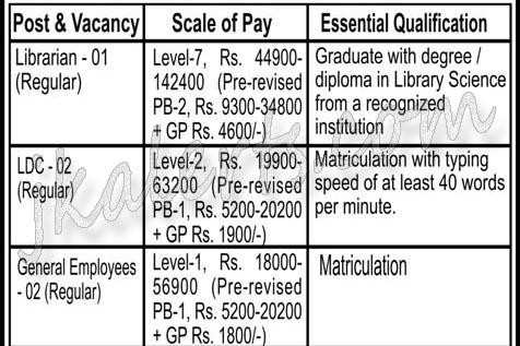 Sainik School Jobs update