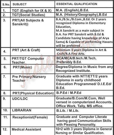 Various Teaching and Non Teaching Jobs in MHSDAV School.