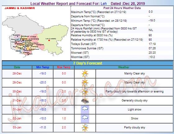 Jammu Kashmir Leh Weather Update for next 5 days.