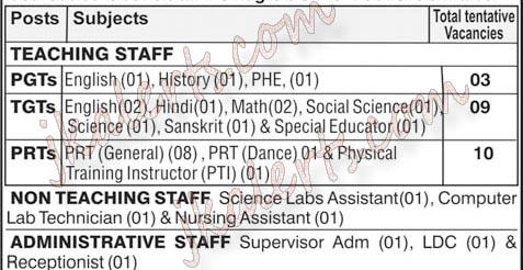 APS Nagrota Recruitment 2020